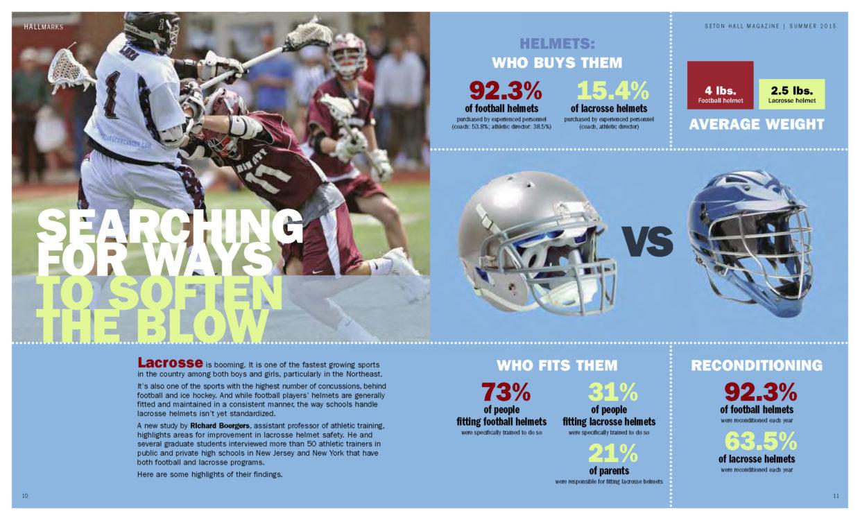 Helmet safety comparison